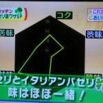 30秒熱すると、日本のパセリはイタリアンパセリと同じ状態に?(試してガッテンより)
