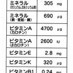 緑黄色野菜代表「豆苗」!実はほうれん草より栄養豊富?(資料 / レシピ)