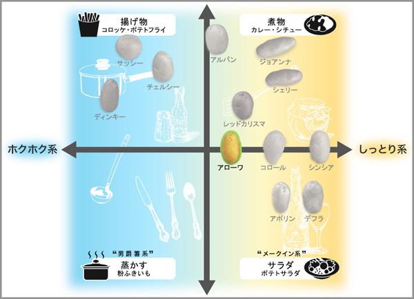 potatoalowabunpu (1)
