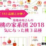 全部で143品種とか神!築地市場さんの #桃の家系図 2018 で気になった桃3品種